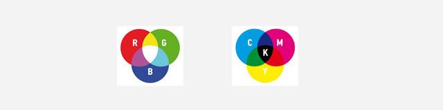 Что такое RGB и CMYK